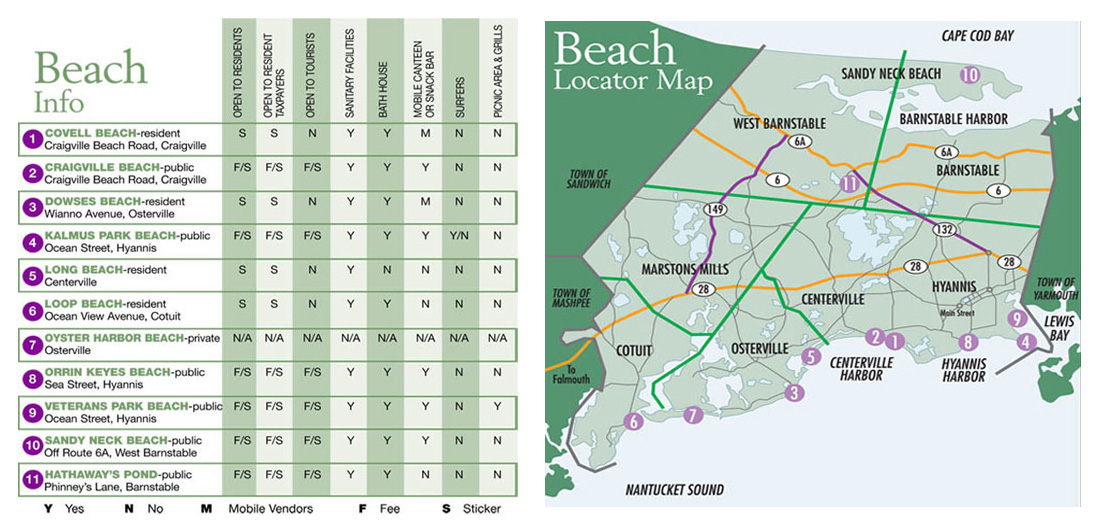 Beaches  Cape Cods Leading Vacation Resource Guide For Lodging
